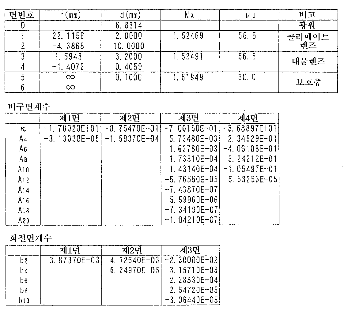 Figure 112003014327071-pat00002
