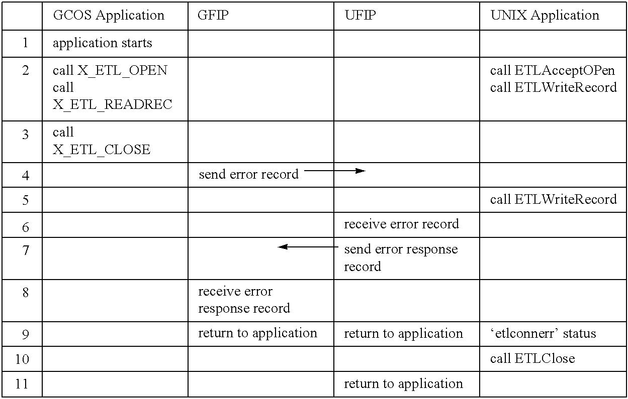 Figure US06615217-20030902-C00005