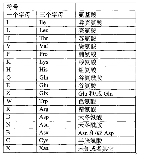 Figure CN102065886AD00341