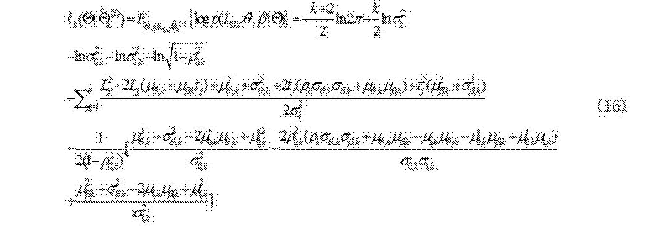 Figure CN104573881BC00056