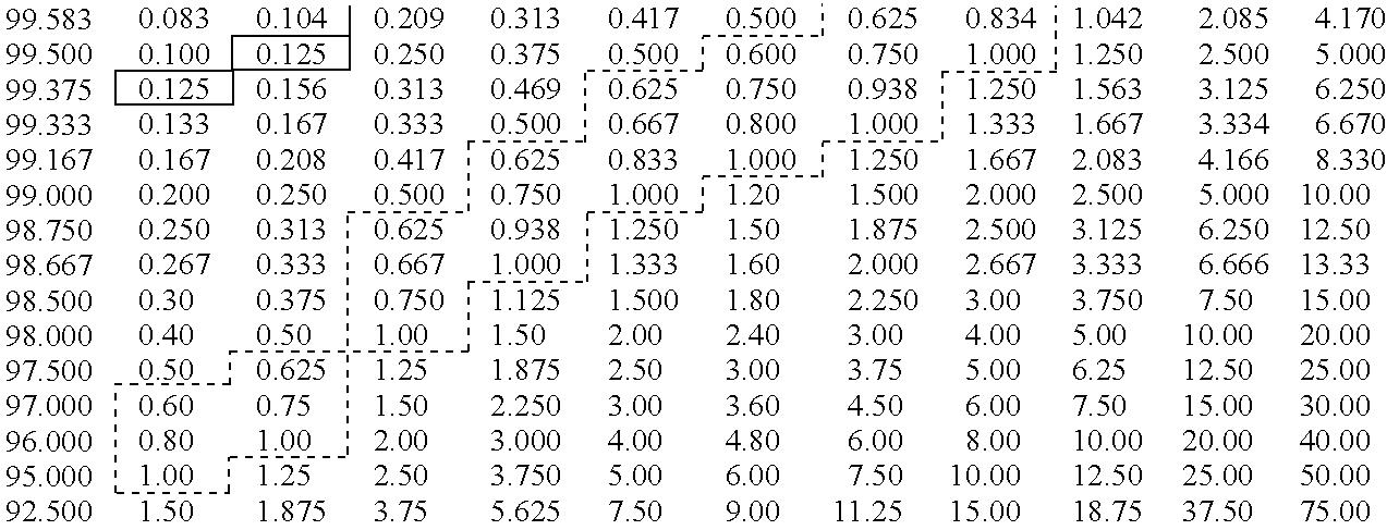 Figure US08524695-20130903-C00004
