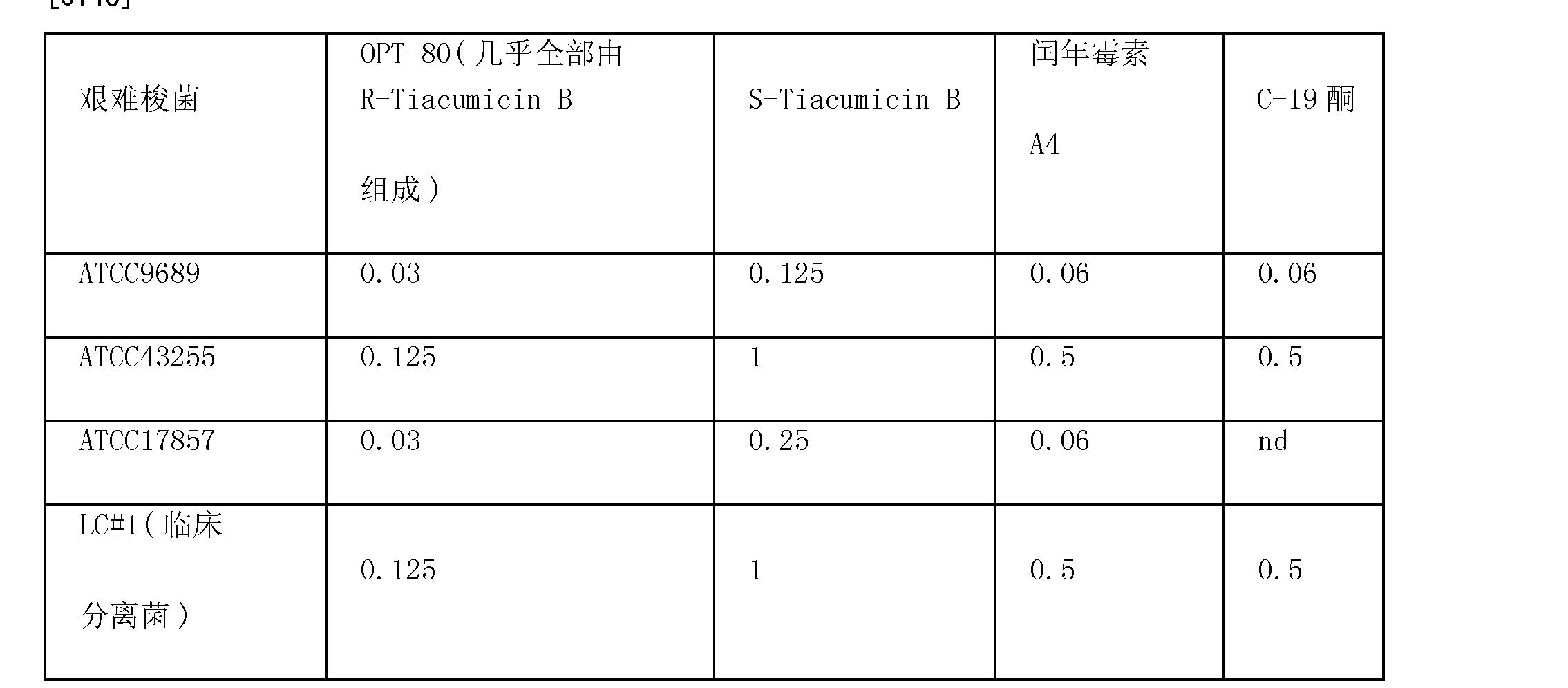 Figure CN101128114BD00171