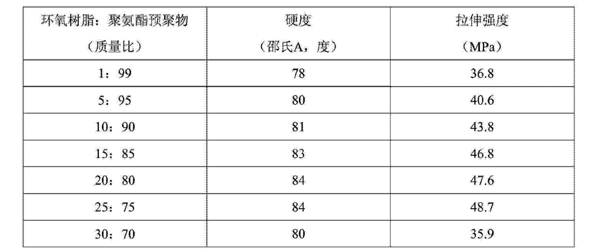 Figure CN104004344AD00152
