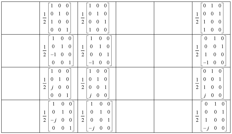 Figure 112010009825391-pat00423