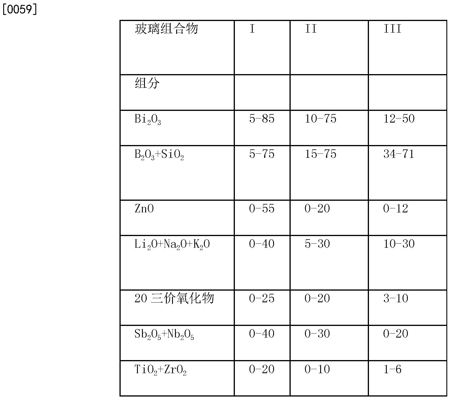 Figure CN102709341BD00091