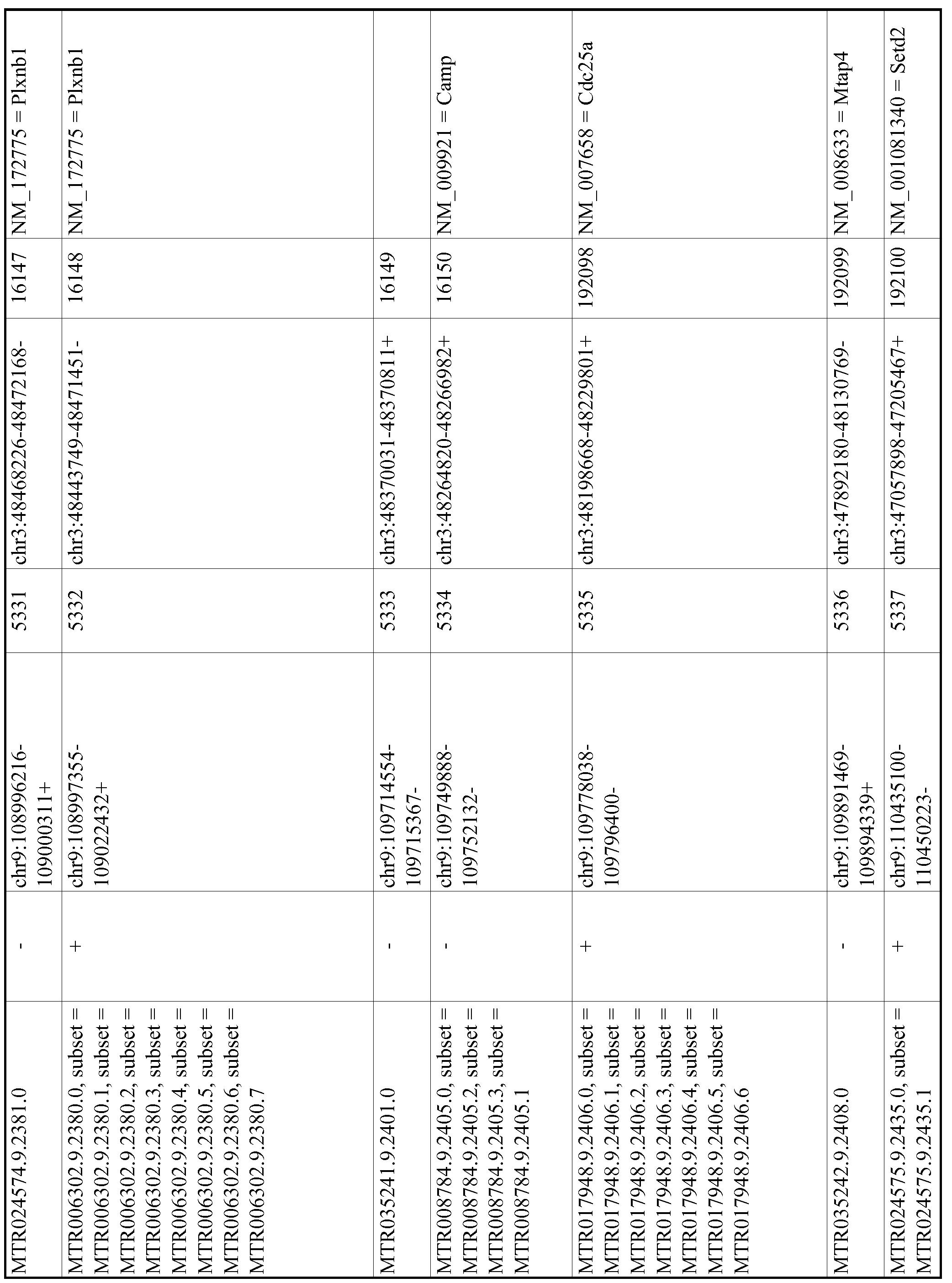 Figure imgf000965_0001