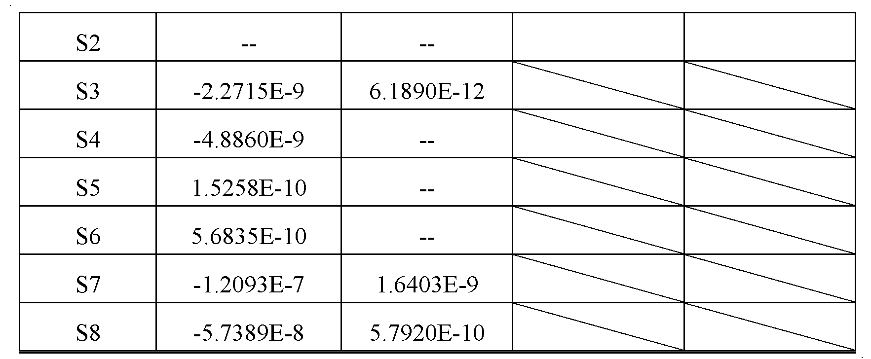 Figure CN103064175AD00081