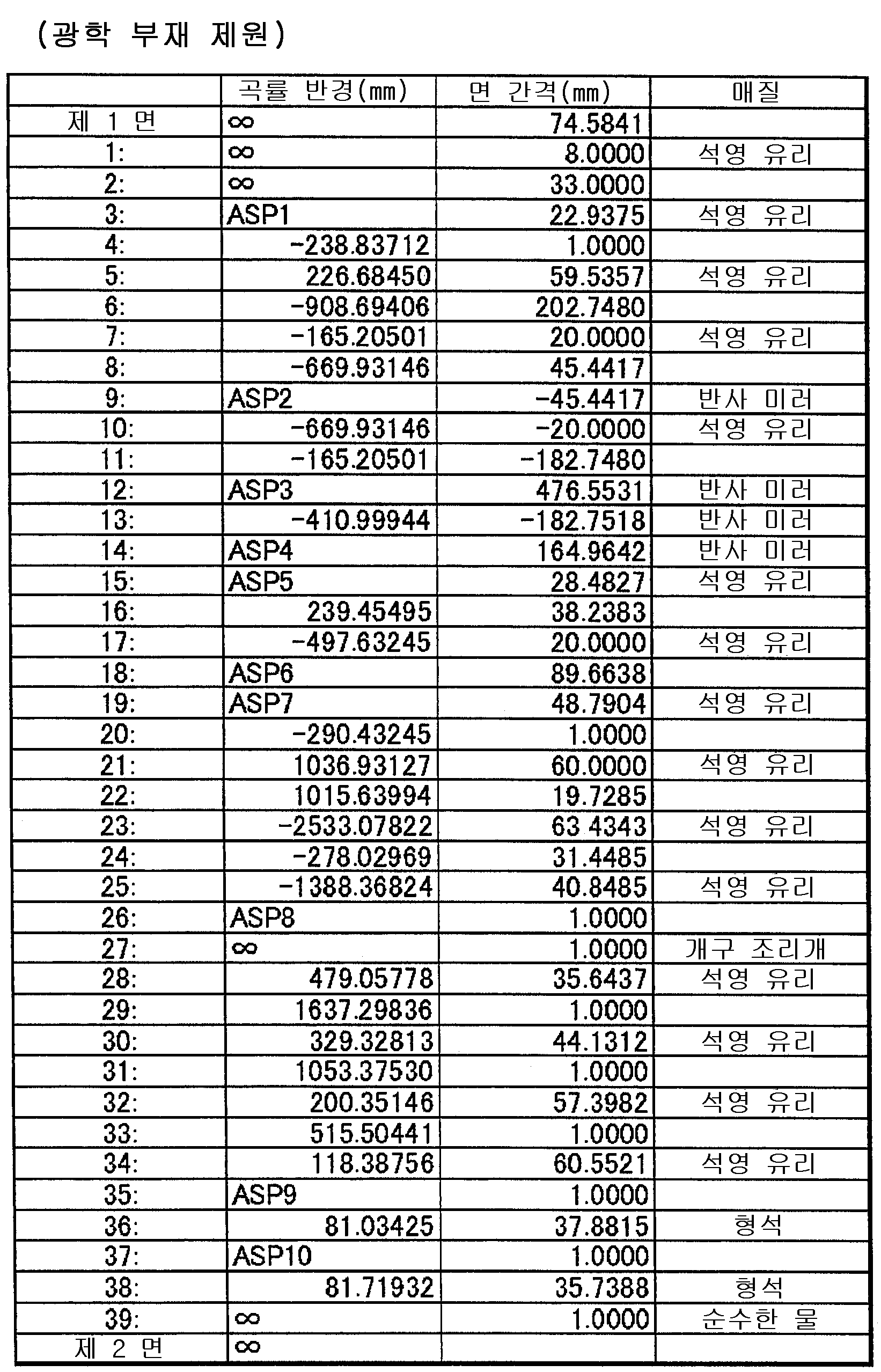 Figure 112015022032357-pat00014