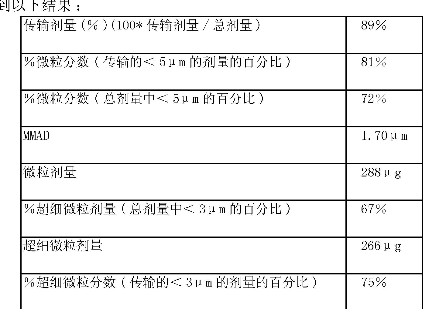Figure CN1805731BD00892