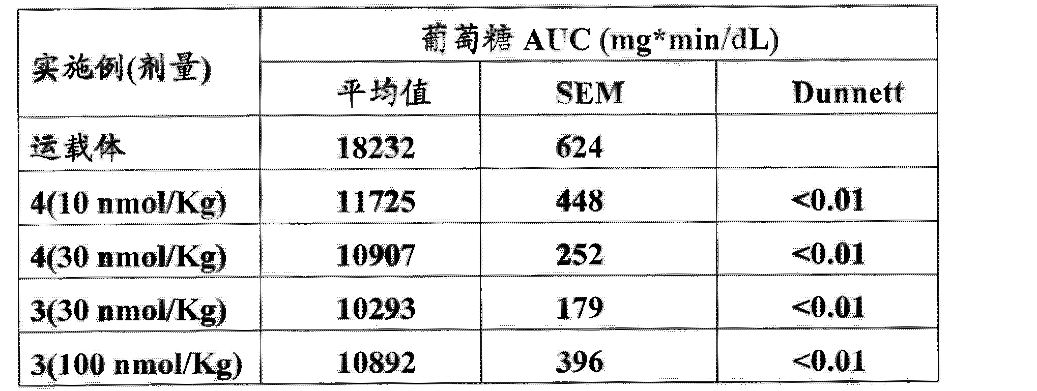 Figure CN102821779AD00161