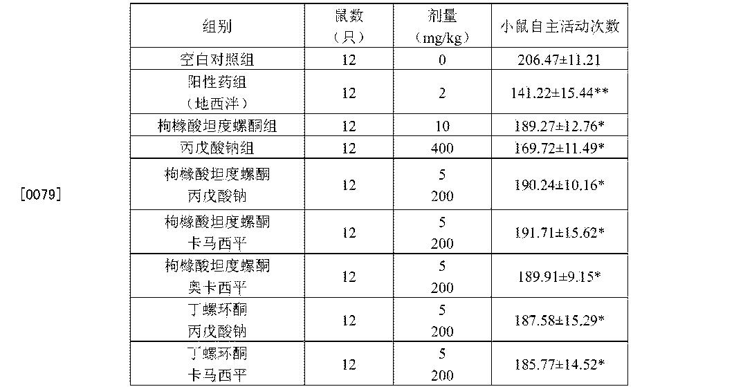 Figure CN103550778BD00101
