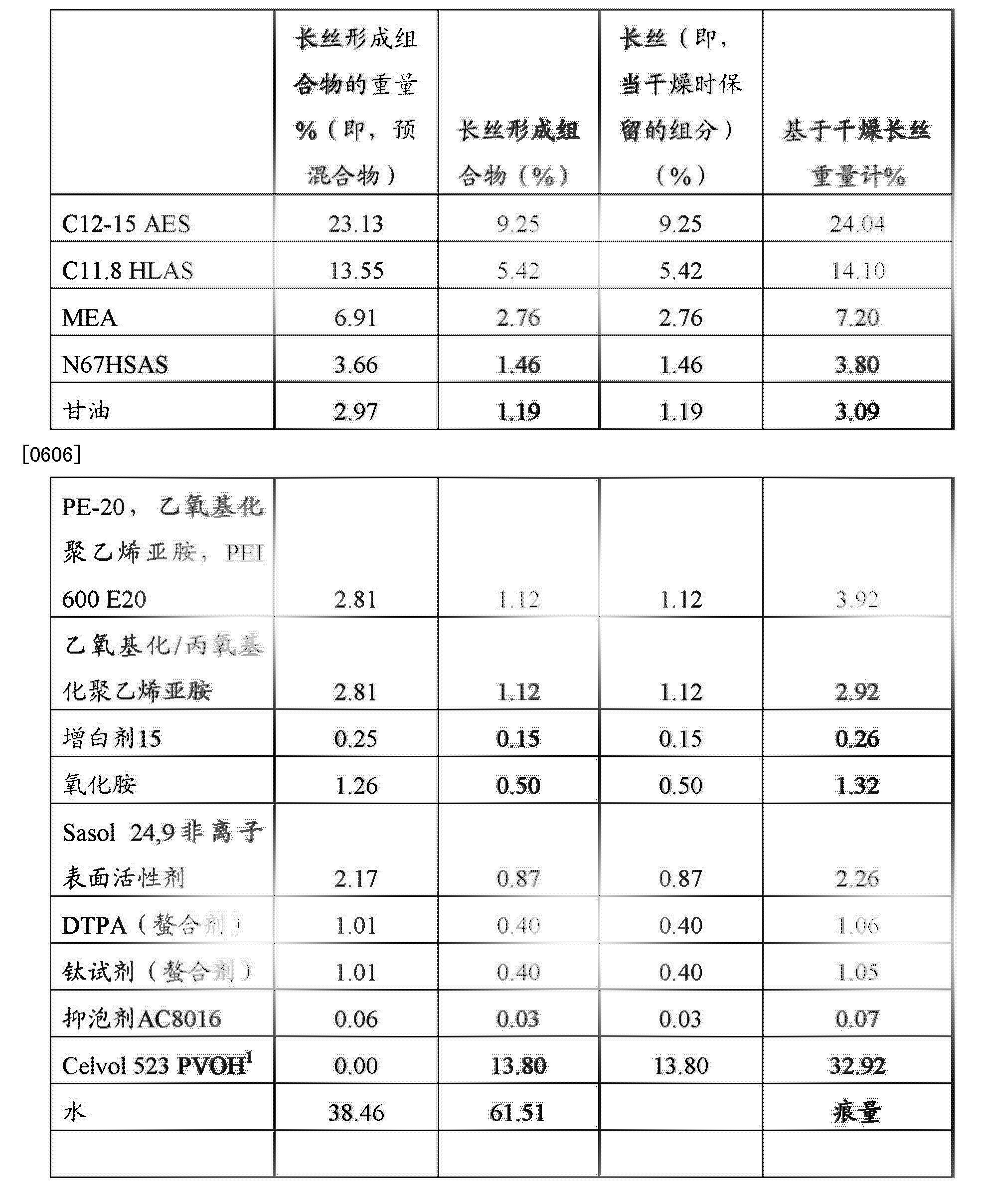 Figure CN103025930BD00651
