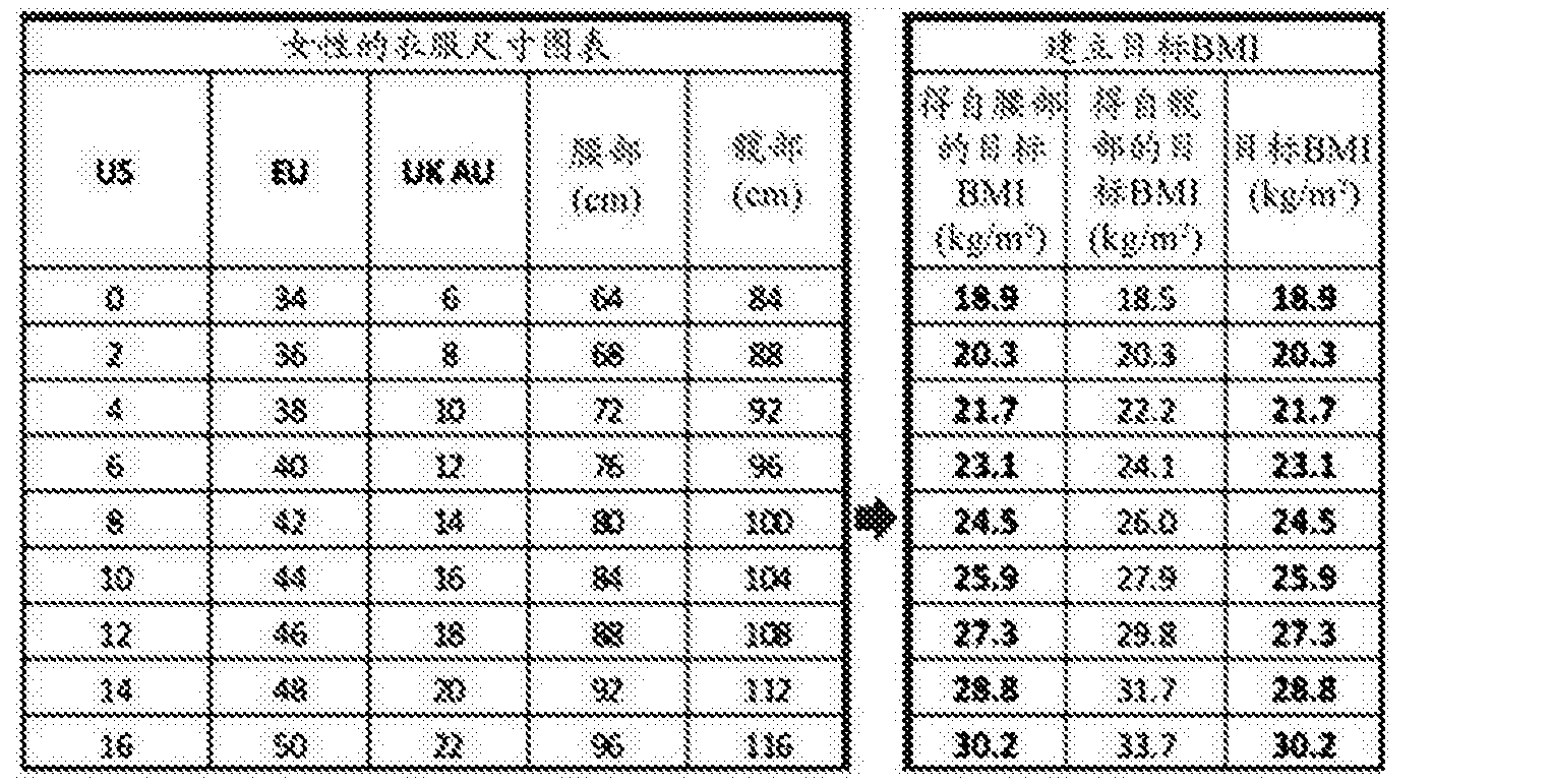 Figure CN107106370AD00102