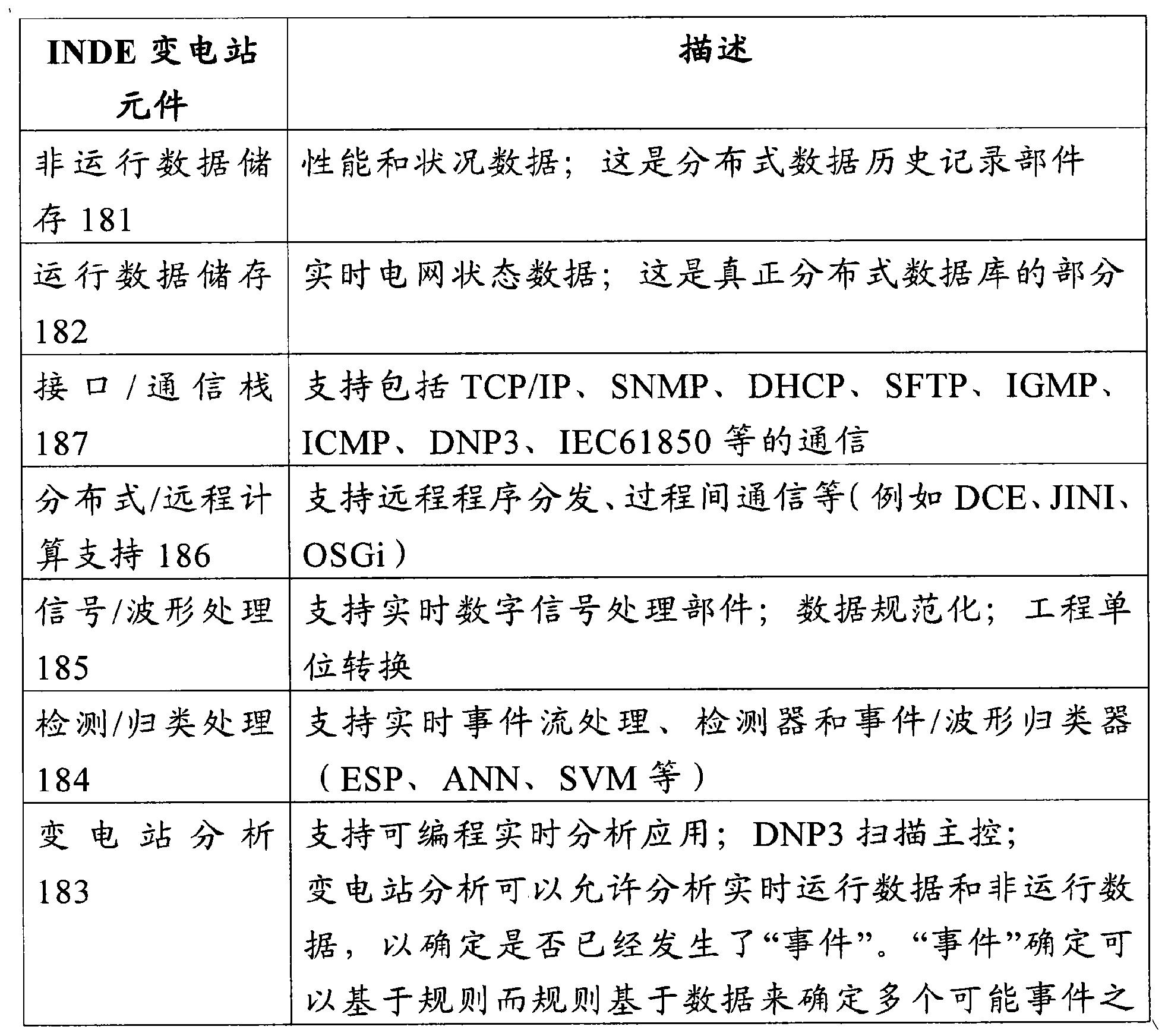 Figure CN102084569BD00181