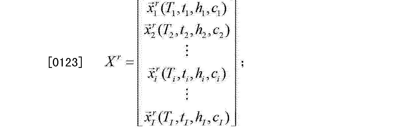 Figure CN102944583AD00201