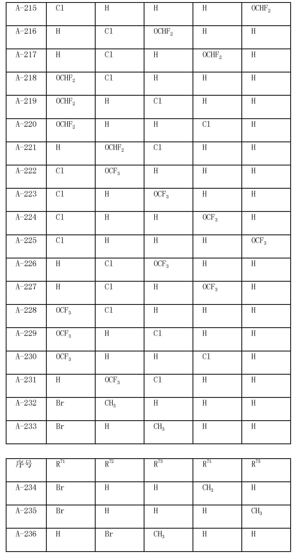Figure CN102803232AD00401