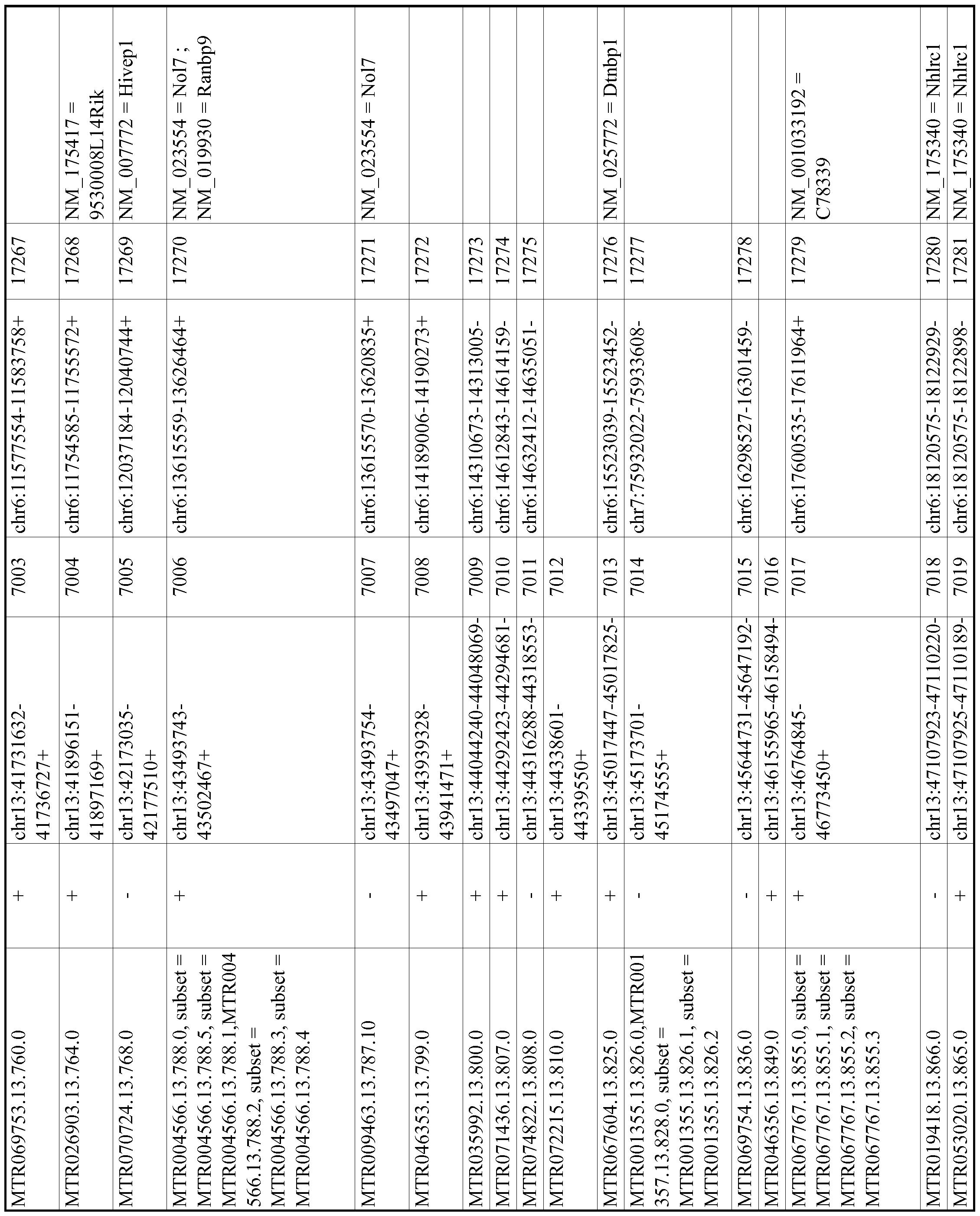 Figure imgf001234_0001