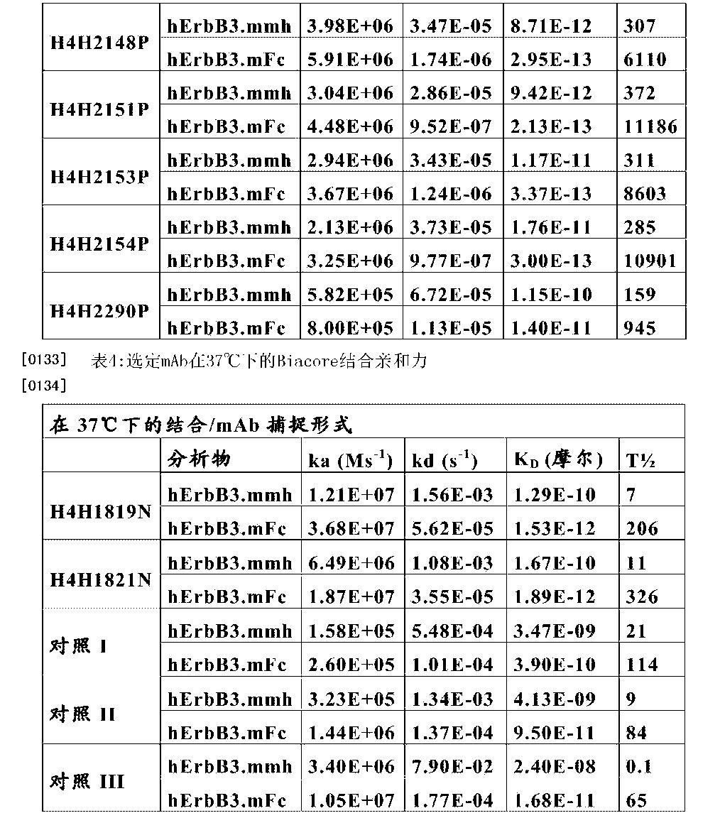 Figure CN103917562BD00261