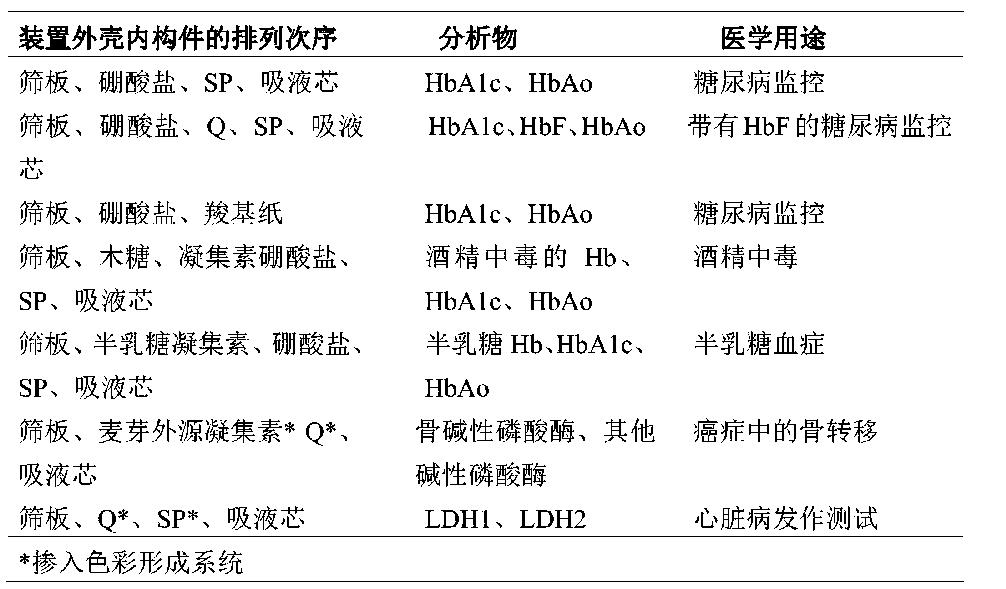 Figure CN104823046AD00111