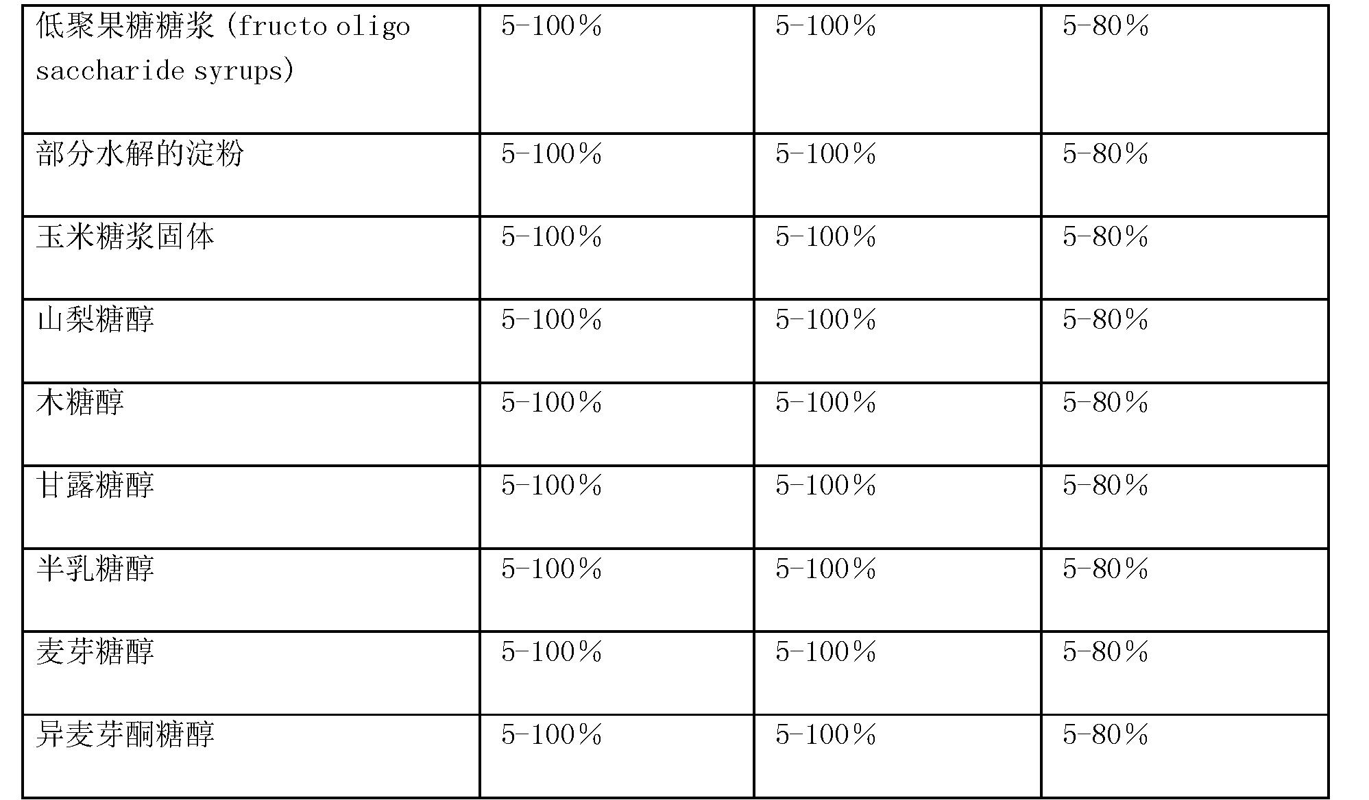Figure CN101511202BD00531