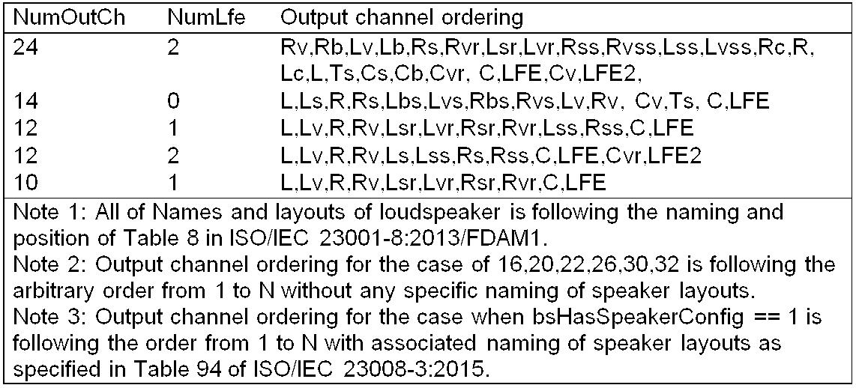 Figure PCTKR2015006788-appb-T000009