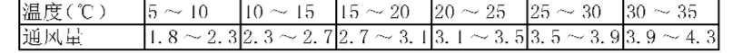 Figure CN101982068AD00062