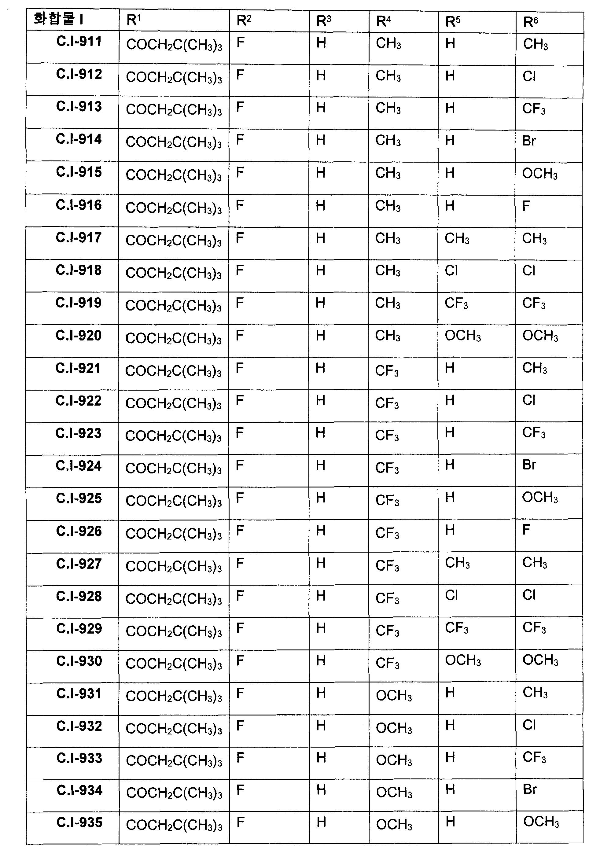 Figure 112009060332816-PCT00044