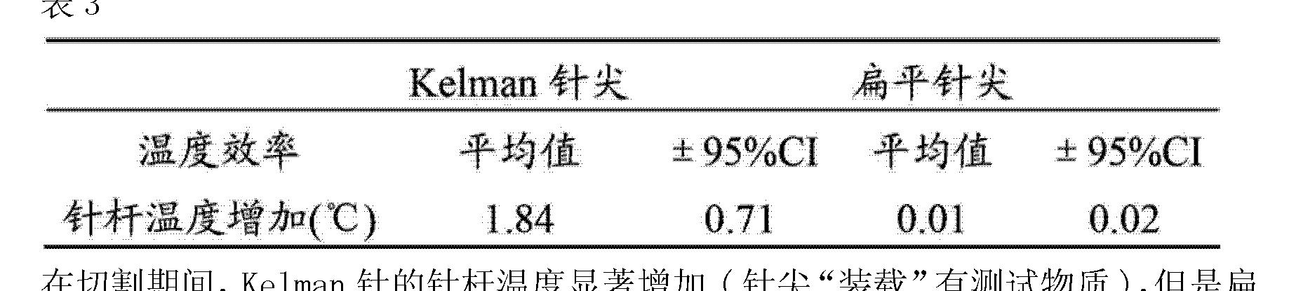 Figure CN102917657AD00122