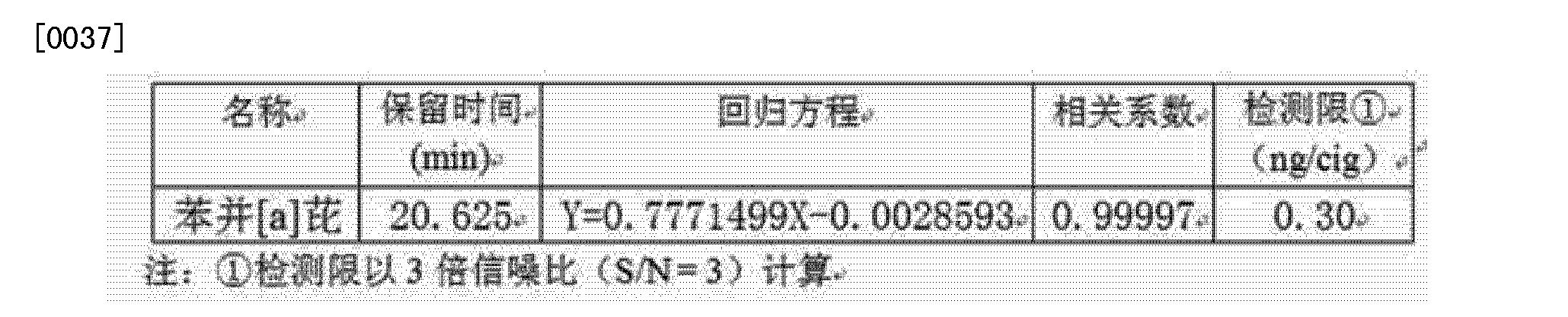 Figure CN102879484BD00052