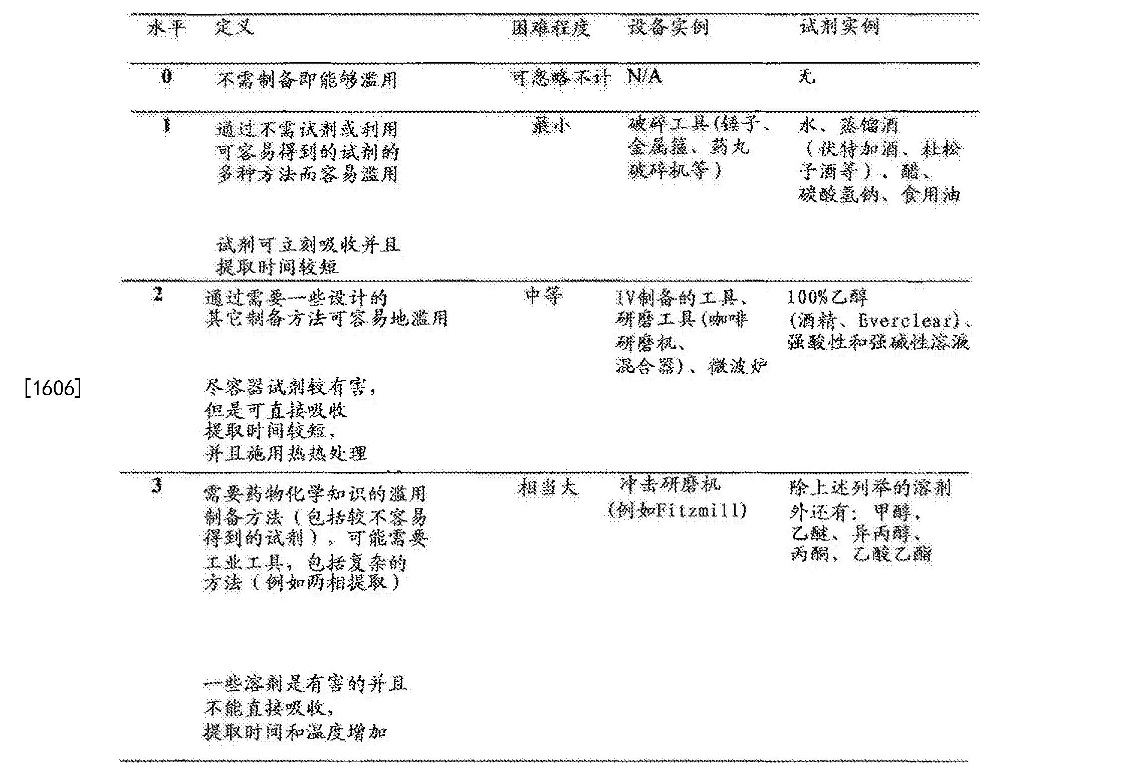 Figure CN102688241BD01511