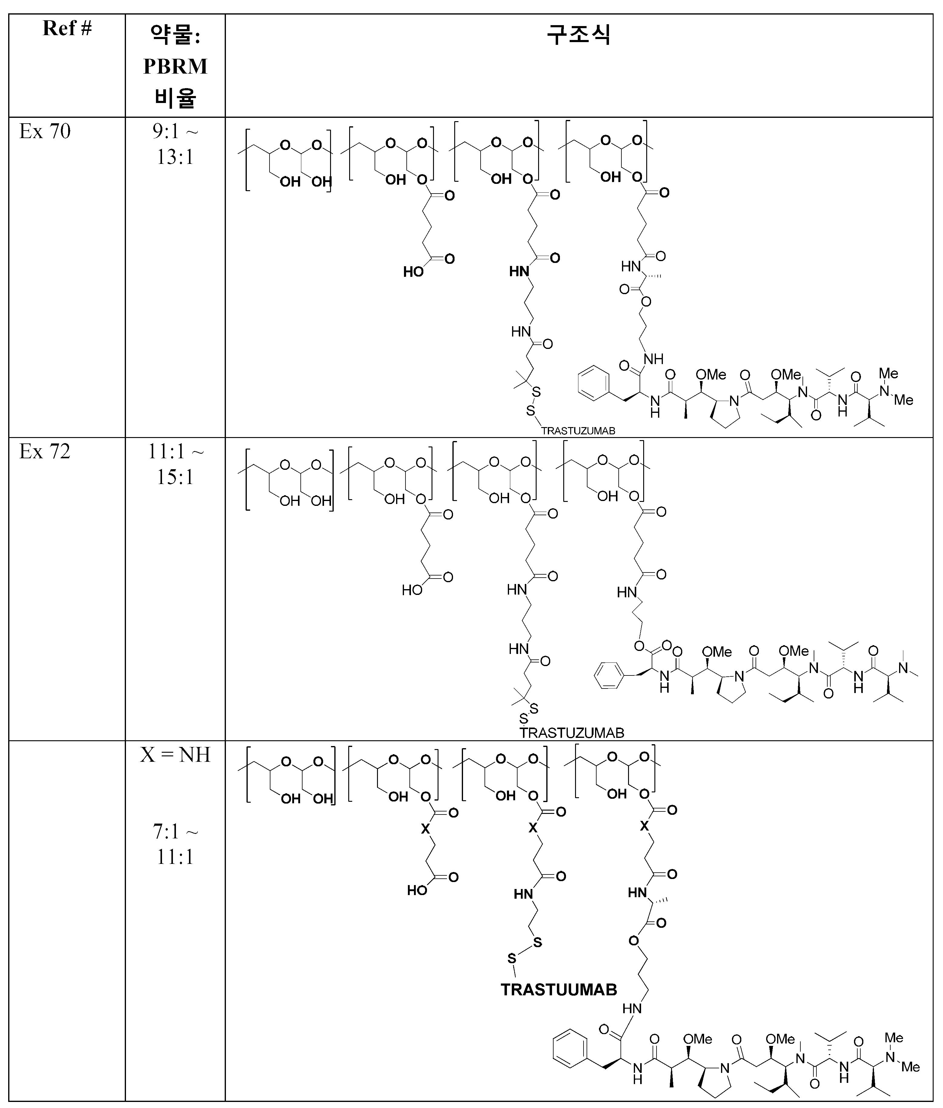 Figure 112014001971018-pct00259