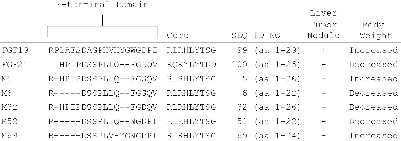 Figure US09670260-20170606-C00008