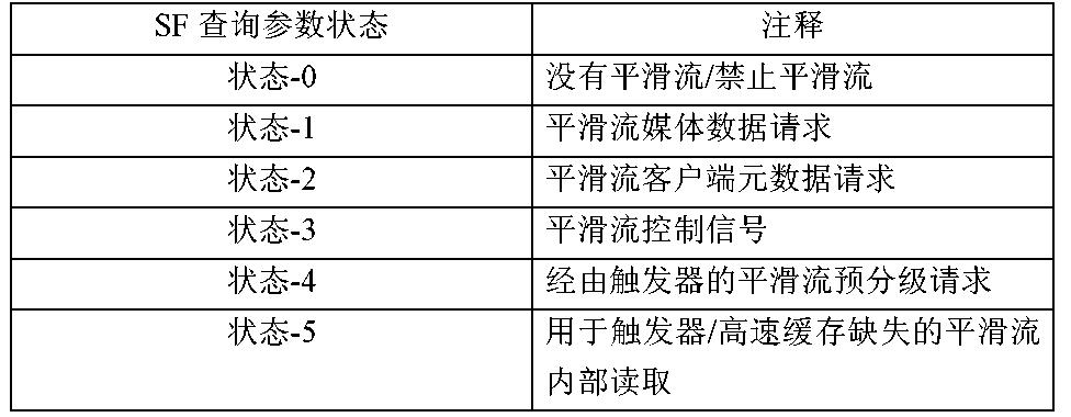 Figure CN102439578BD00271