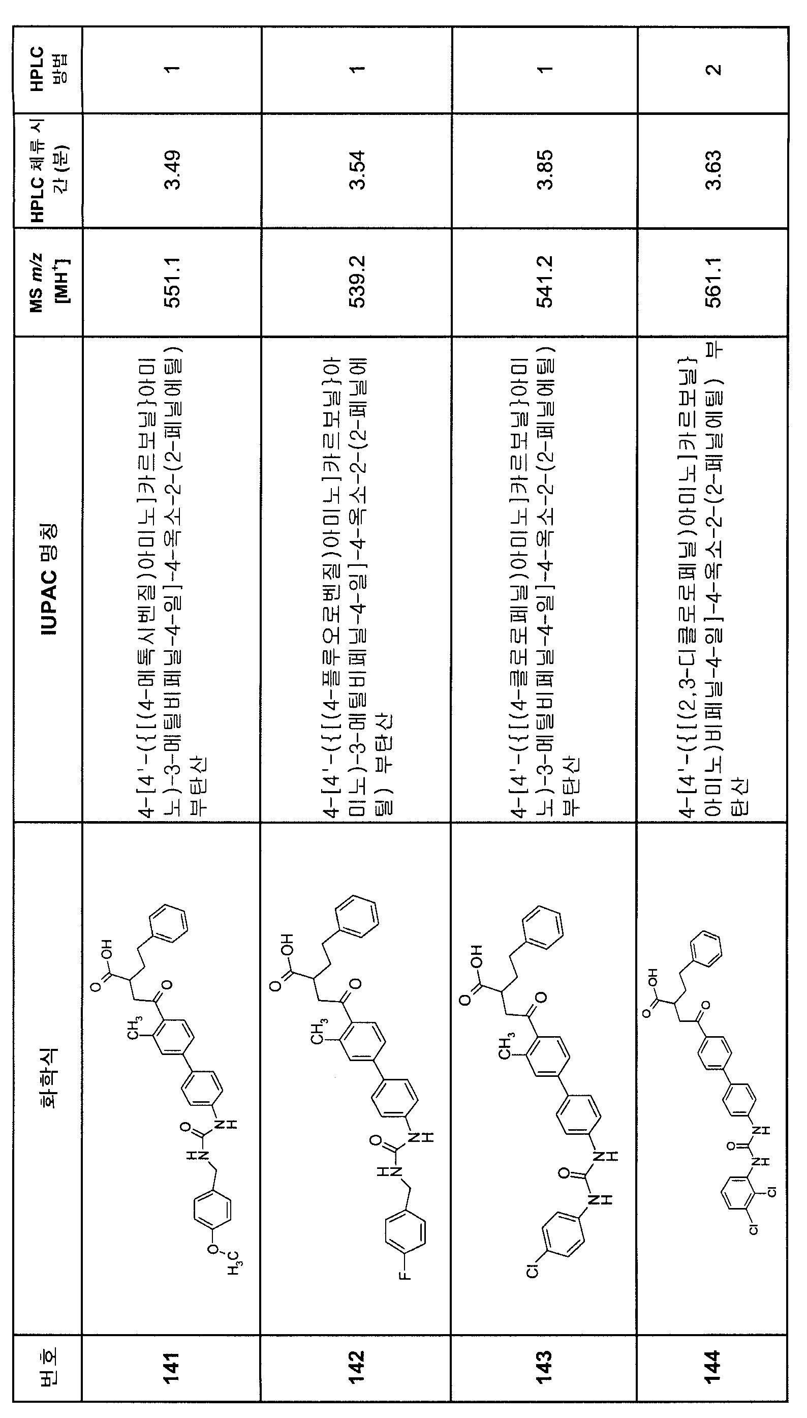 Figure 112007082249387-PCT00192