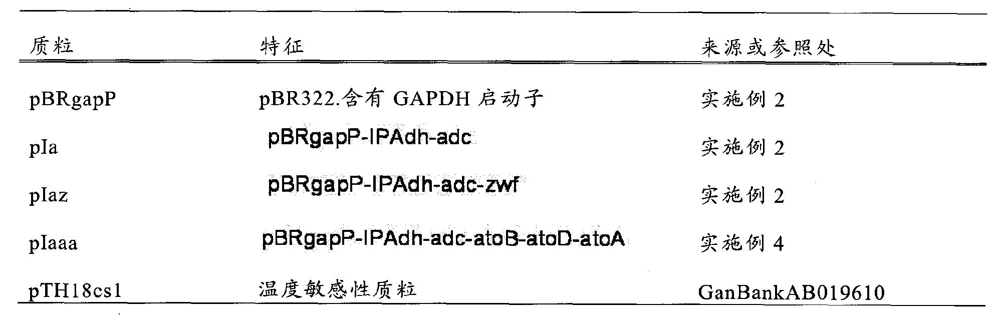 Figure CN103068968AD00211