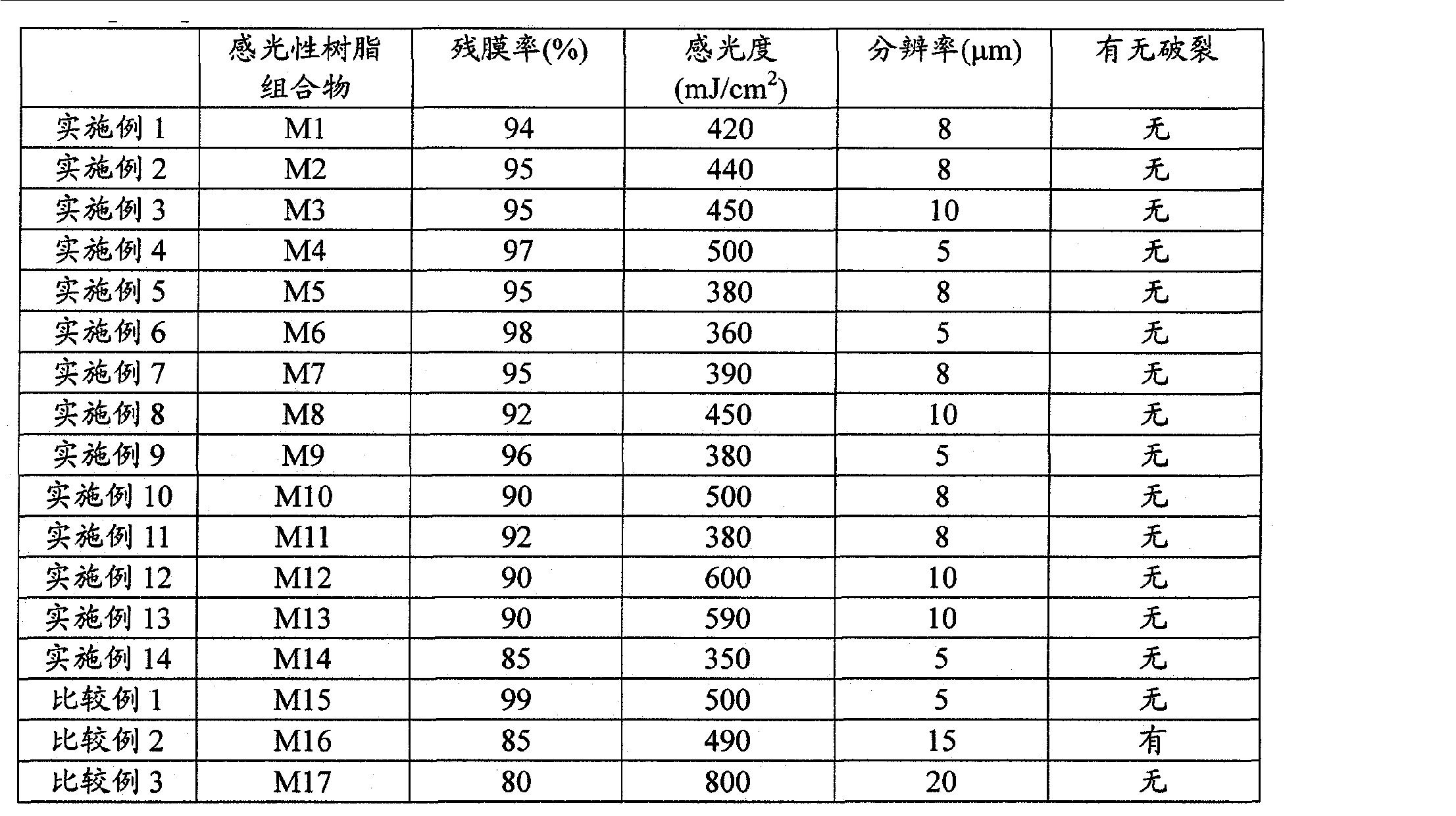 Figure CN102132212BD00251