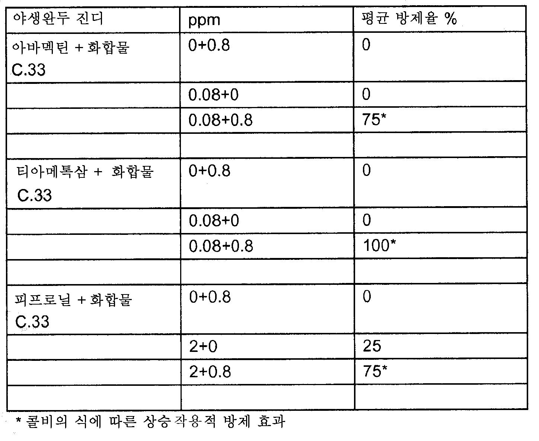 Figure 112009060332816-PCT00089