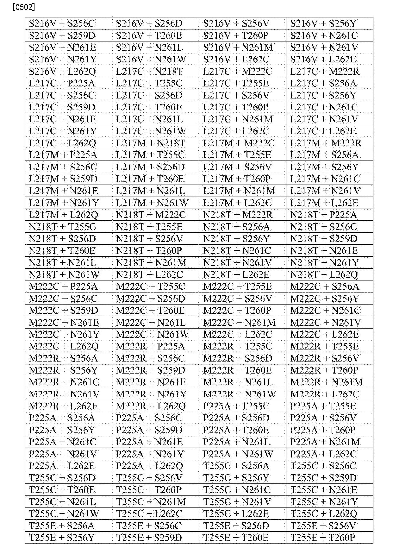 Figure CN106661566AD00831