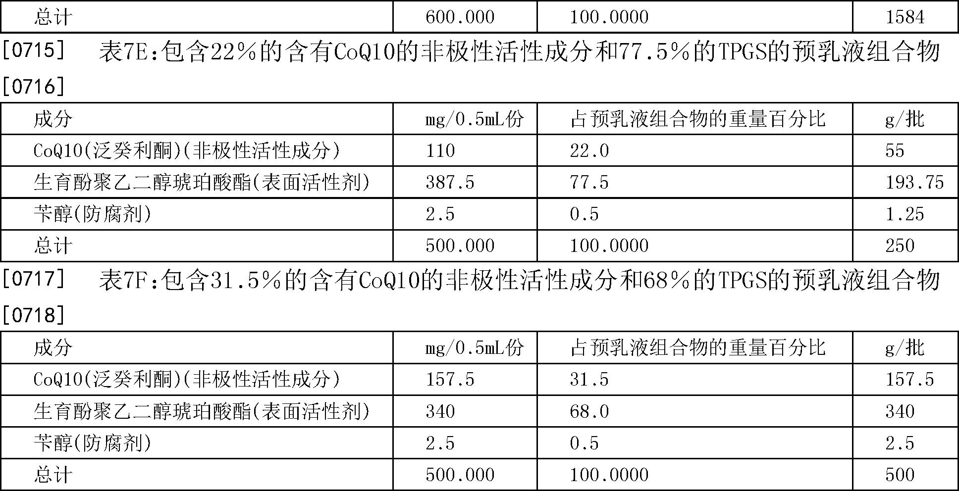Figure CN102036661BD00901