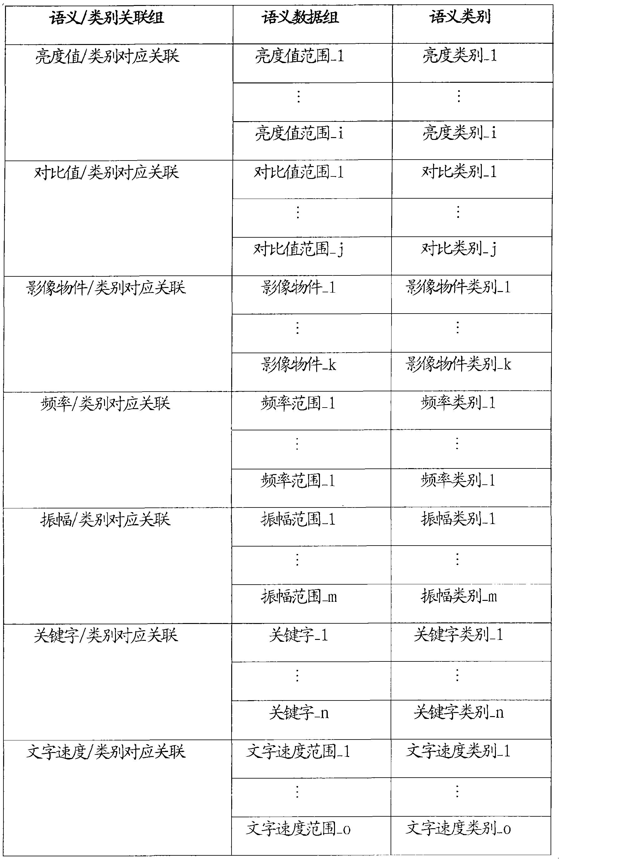 Figure CN102455847AD00091