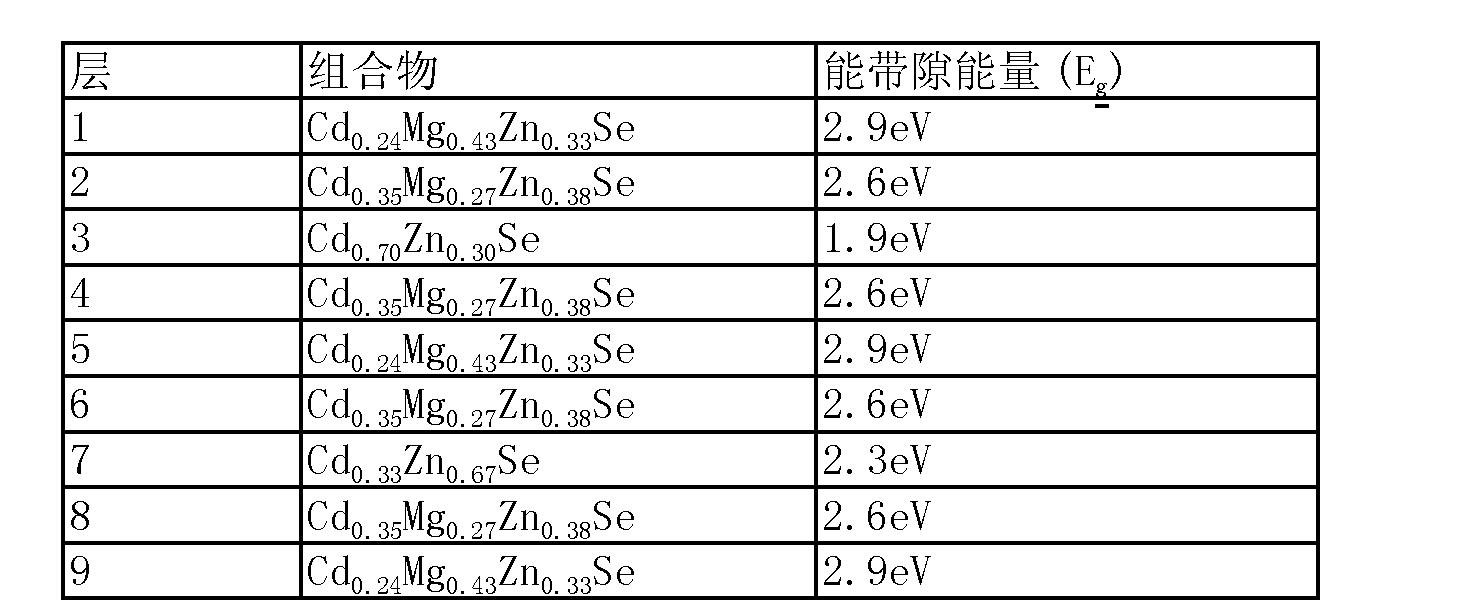 Figure CN101467271BD00071