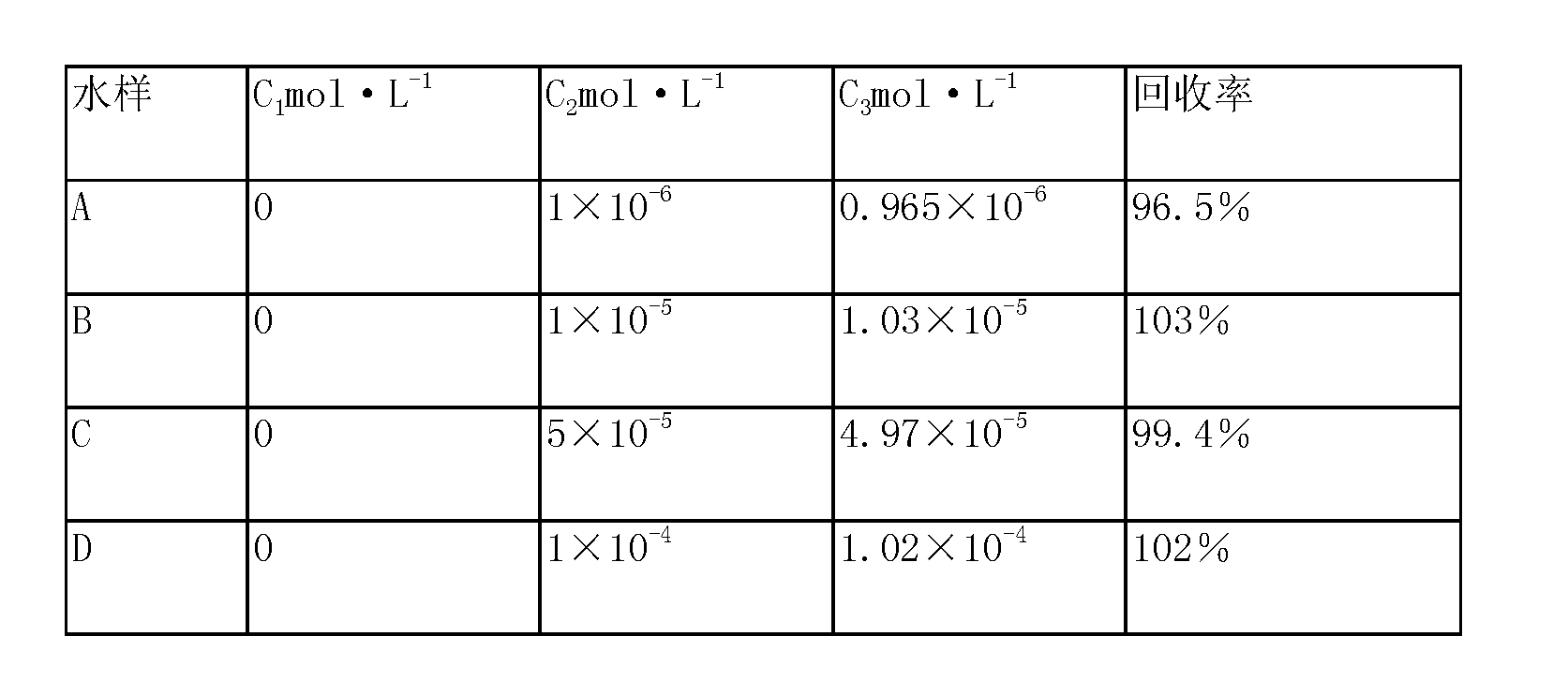 Figure CN104391021AD00081