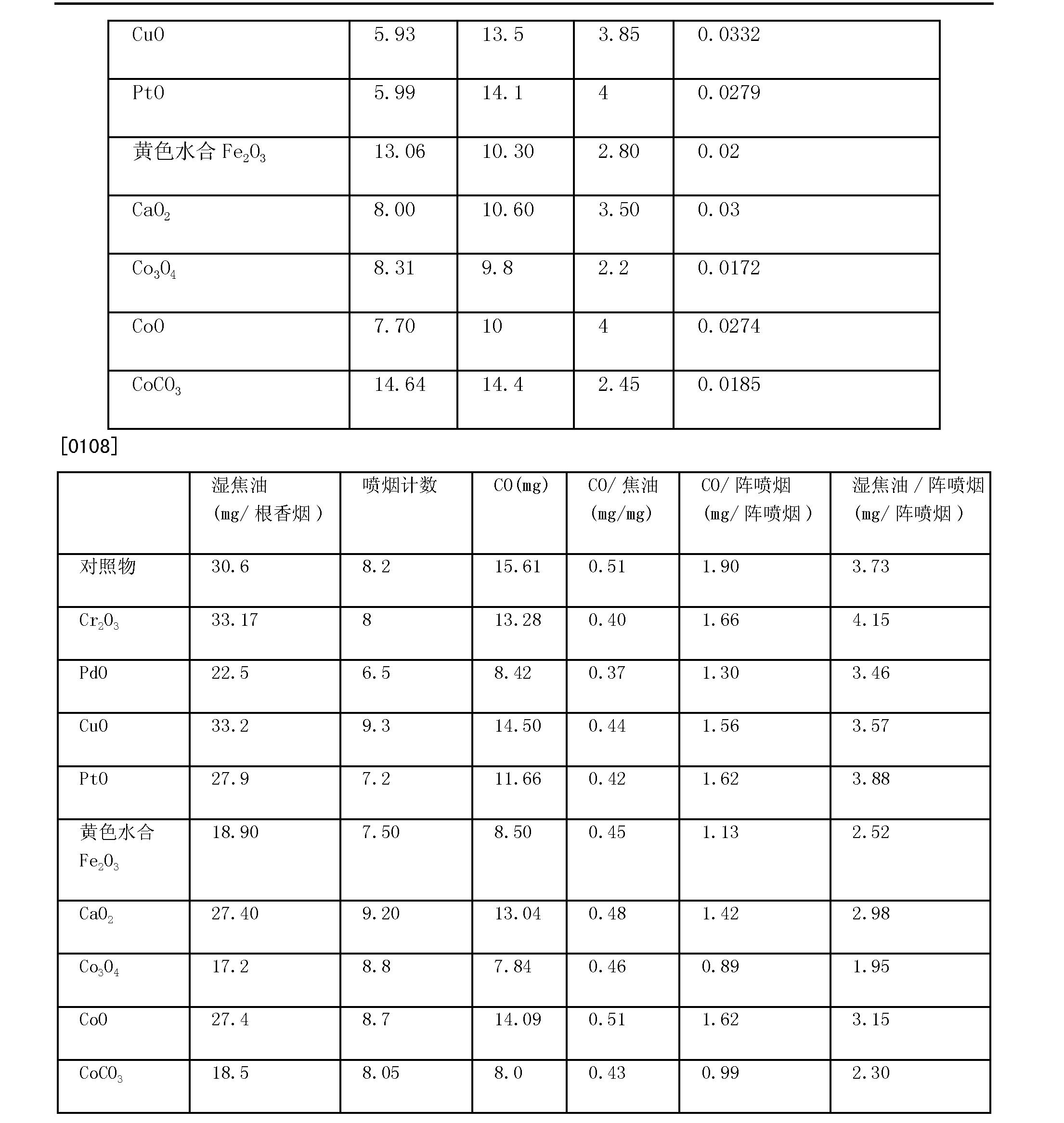 Figure CN1809289BD00161