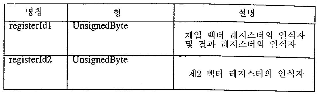 Figure 111999007470301-pct00020