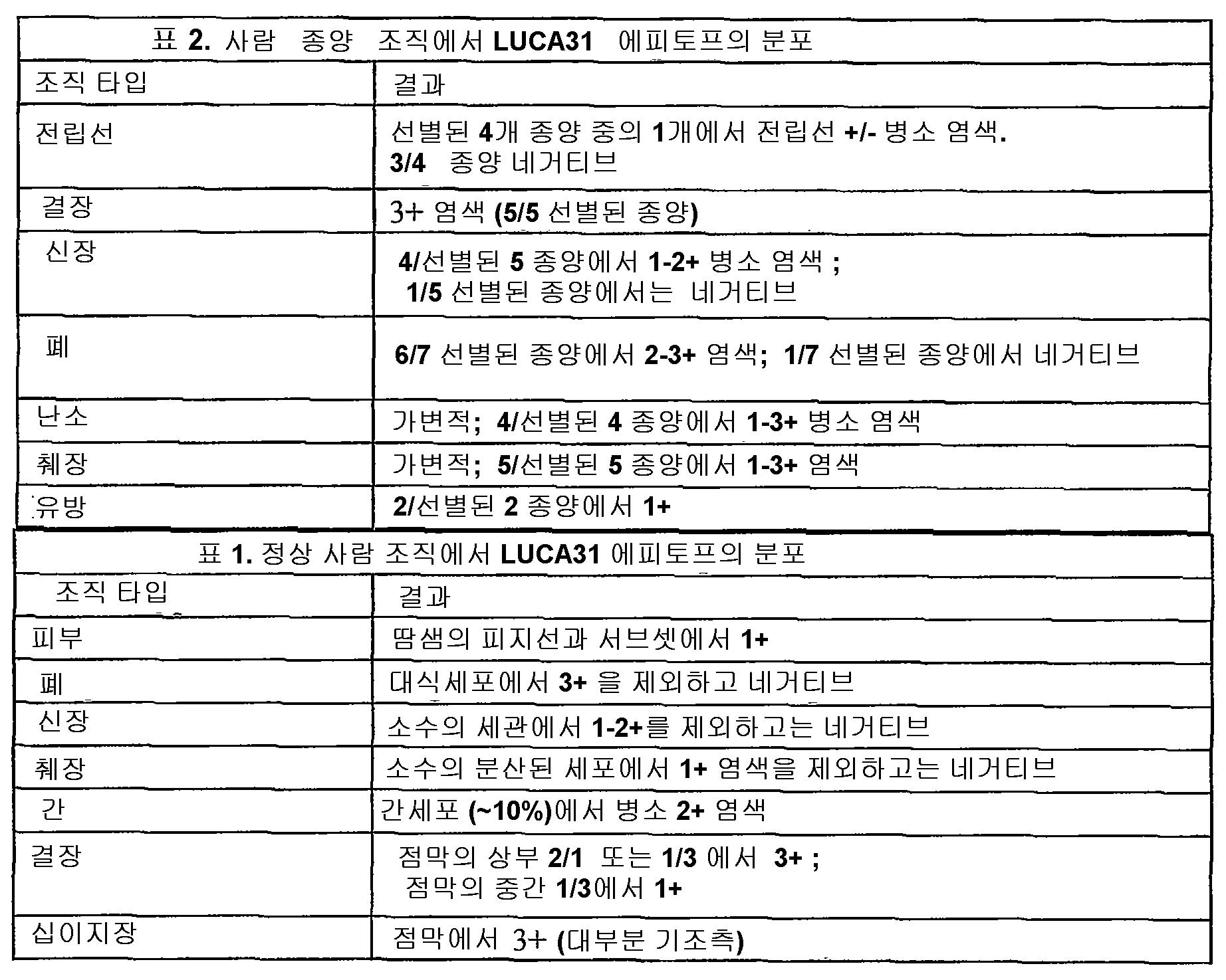 Figure 112007000927728-pct00007