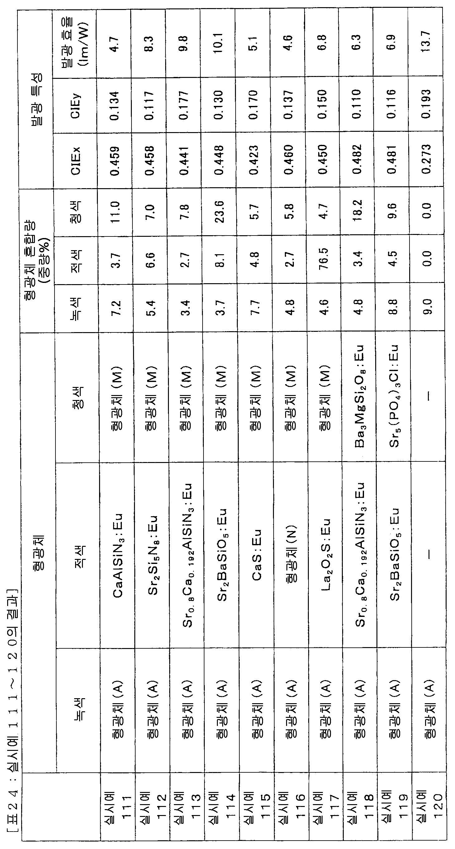 Figure 112008062059116-pct00036