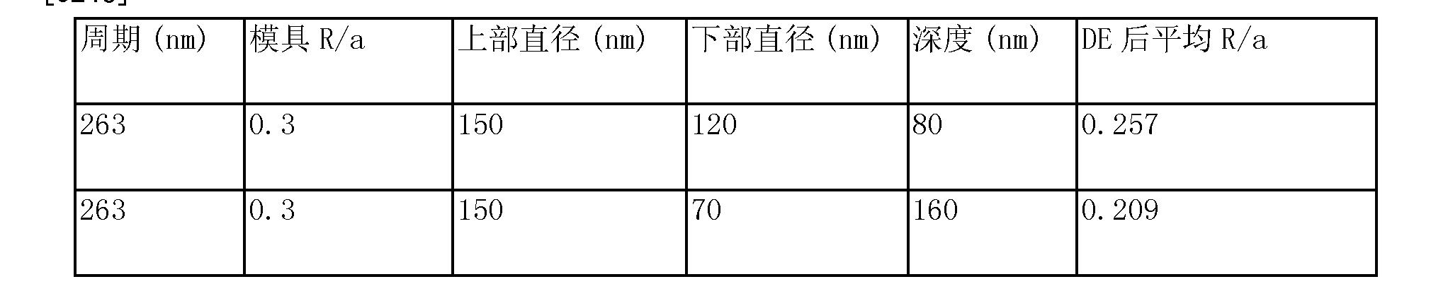 Figure CN103650176AD00221