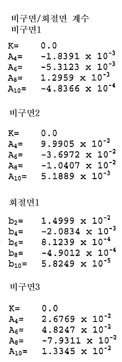 Figure 112000024247946-pat00018