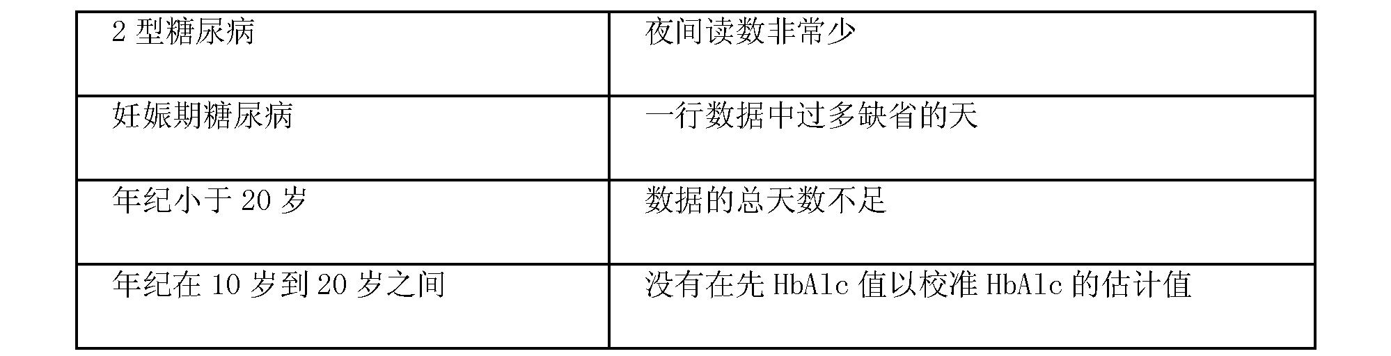 Figure CN101088469BD00081