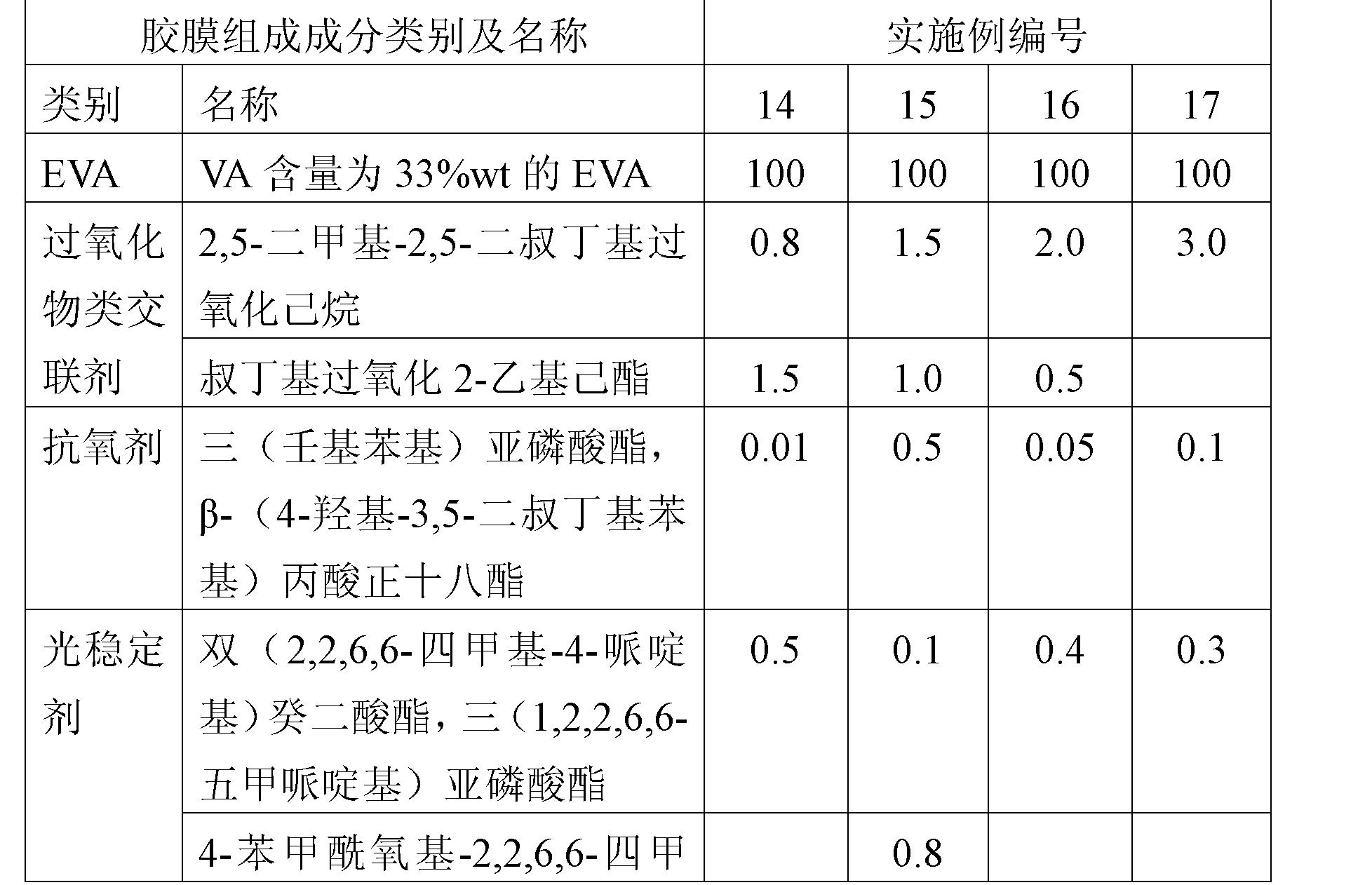 Figure CN102153958AD00092